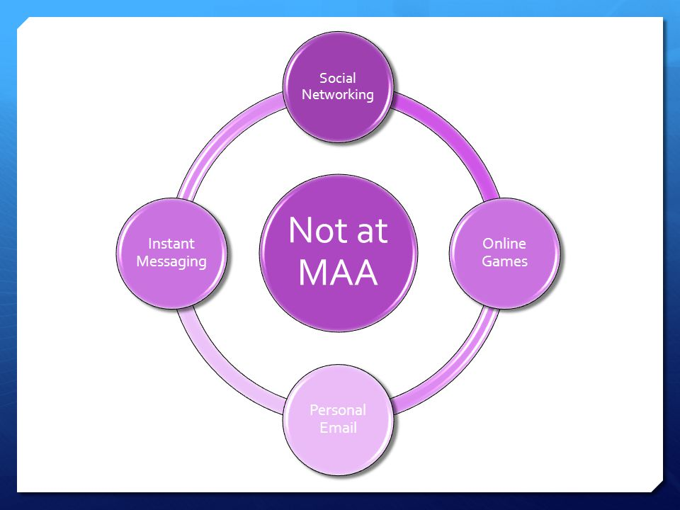 Not at MAA Social Networking Online Games Personal Email Instant Messaging