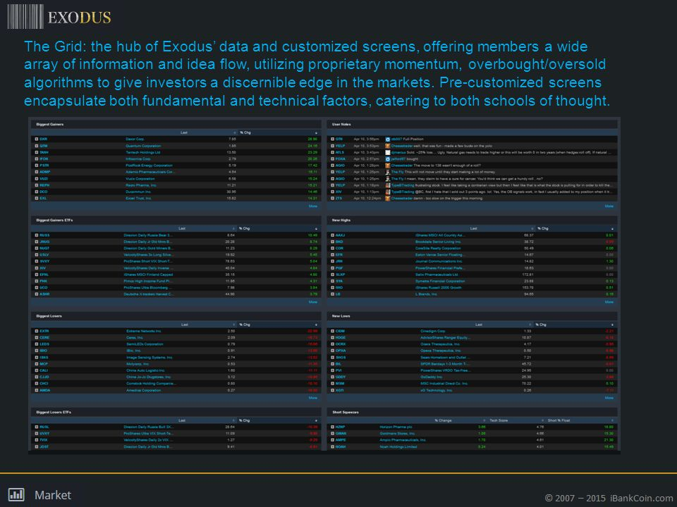 The Grid: the hub of Exodus' data and customized screens, offering members a wide array of information and idea flow, utilizing proprietary momentum,