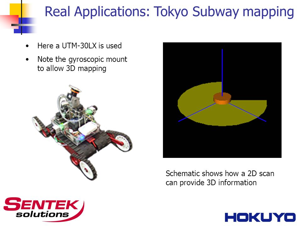 Real Applications: Tokyo Subway mapping Here a UTM-30LX is used Note the gyroscopic mount to allow 3D mapping Schematic shows how a 2D scan can provide 3D information