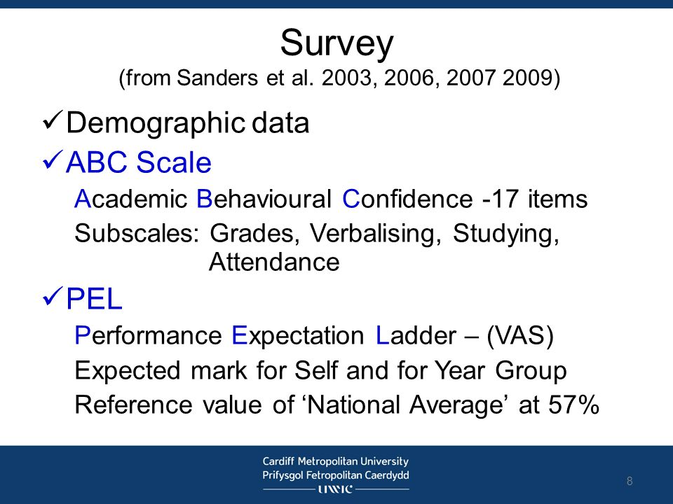 Survey (from Sanders et al. 2003, 2006, 2007 2009) Demographic data ABC Scale Academic Behavioural Confidence -17 items Subscales: Grades, Verbalising
