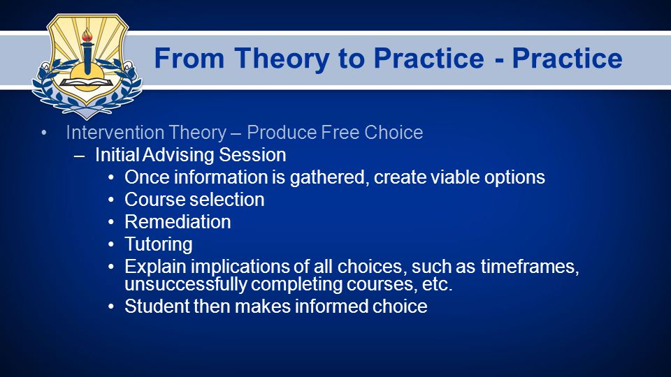From Theory to Practice - Practice Intervention Theory – Produce Free Choice –Initial Advising Session Once information is gathered, create viable options Course selection Remediation Tutoring Explain implications of all choices, such as timeframes, unsuccessfully completing courses, etc.