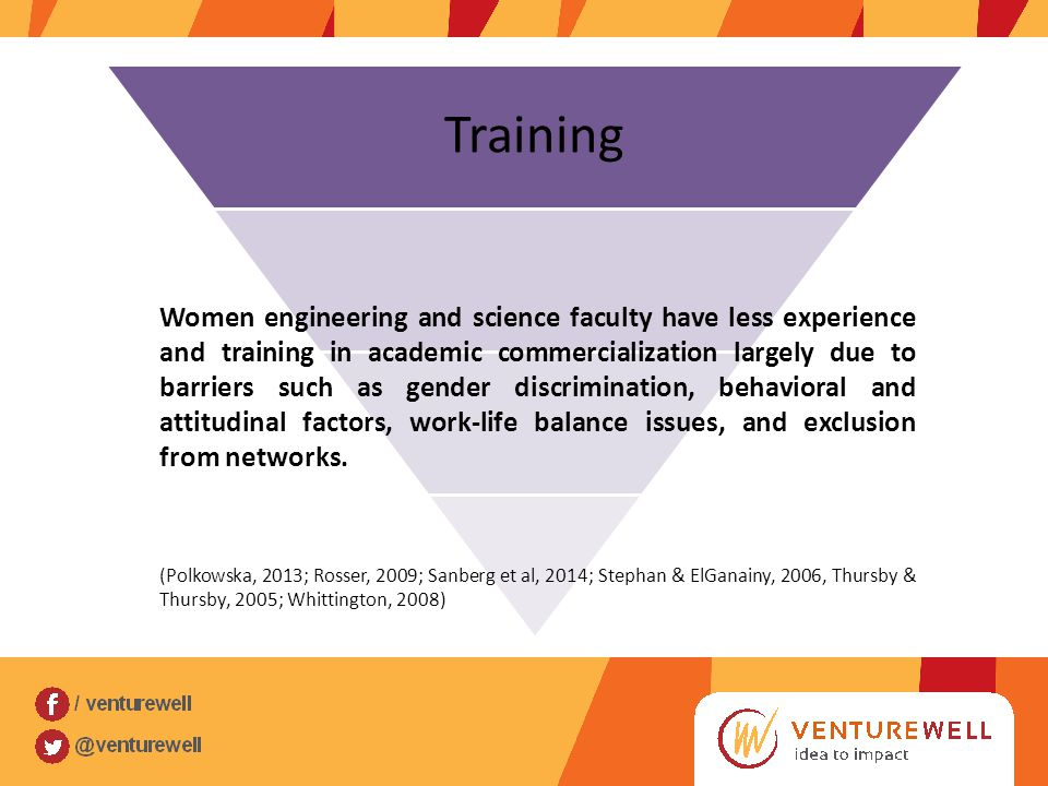Training Women engineering and science faculty have less experience and training in academic commercialization largely due to barriers such as gender discrimination, behavioral and attitudinal factors, work-life balance issues, and exclusion from networks.