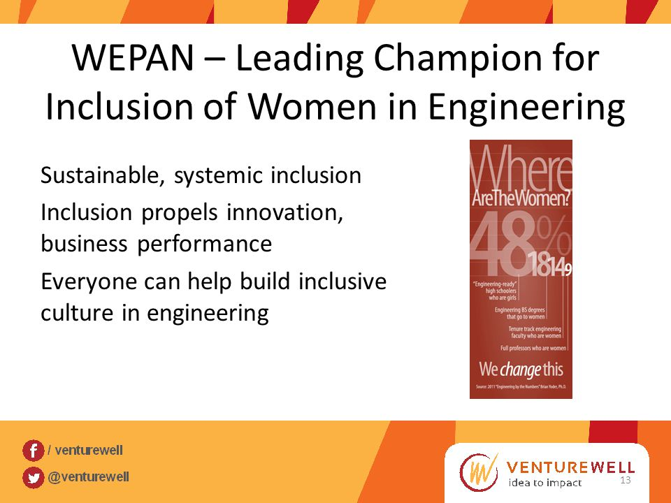 WEPAN – Leading Champion for Inclusion of Women in Engineering Sustainable, systemic inclusion Inclusion propels innovation, business performance Everyone can help build inclusive culture in engineering 13
