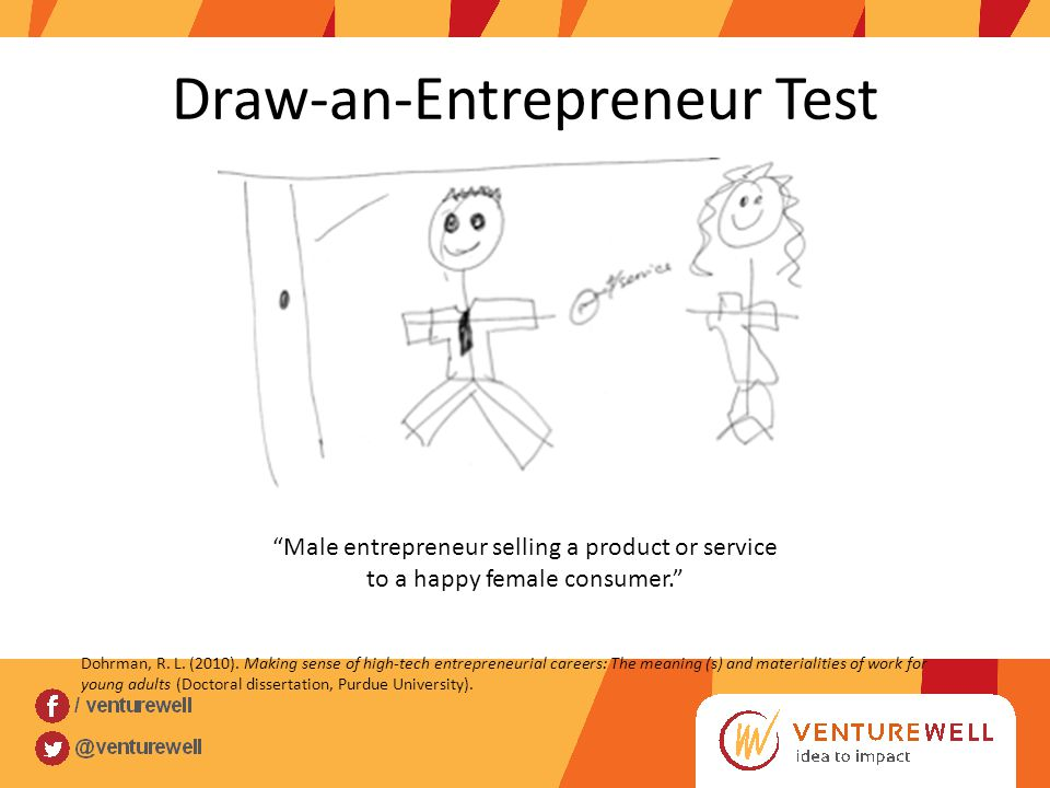 Male entrepreneur selling a product or service to a happy female consumer. Dohrman, R.