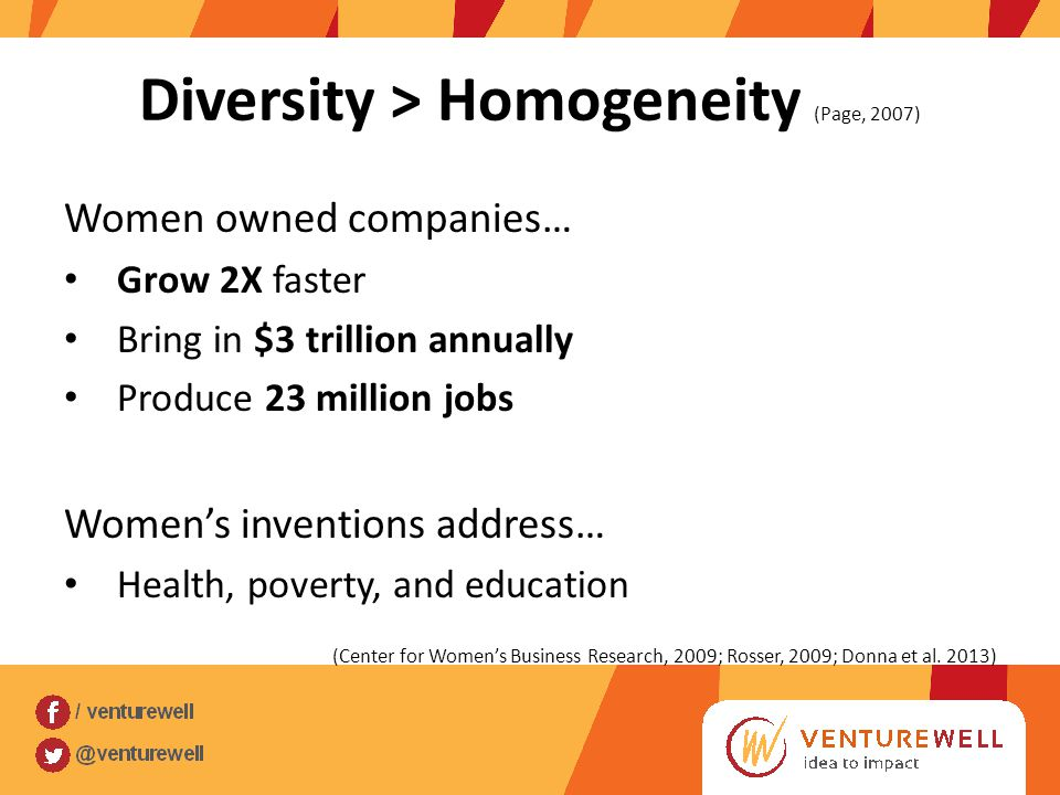 Diversity > Homogeneity (Page, 2007) Women owned companies… Grow 2X faster Bring in $3 trillion annually Produce 23 million jobs Women's inventions address… Health, poverty, and education (Center for Women's Business Research, 2009; Rosser, 2009; Donna et al.