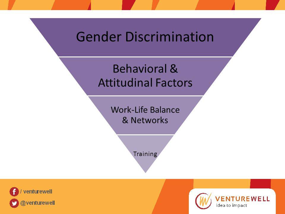Gender Discrimination Behavioral & Attitudinal Factors Work-Life Balance & Networks Training