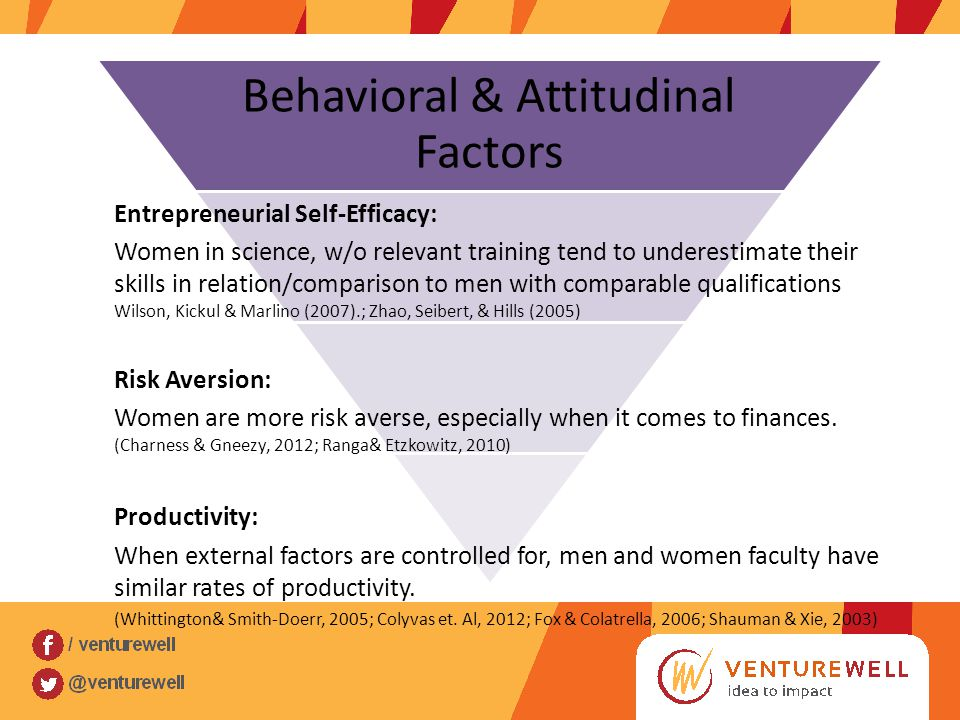 Behavioral & Attitudinal Factors Entrepreneurial Self-Efficacy: Women in science, w/o relevant training tend to underestimate their skills in relation