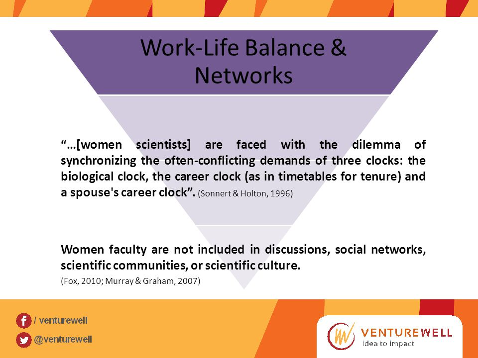 Work-Life Balance & Networks …[women scientists] are faced with the dilemma of synchronizing the often-conflicting demands of three clocks: the biological clock, the career clock (as in timetables for tenure) and a spouse s career clock .