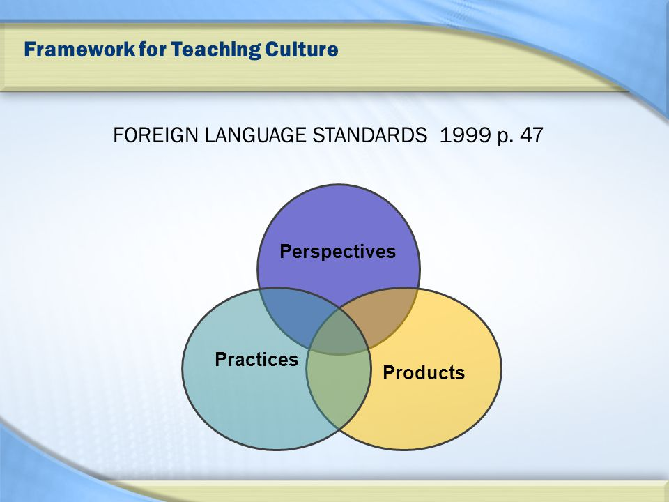 Framework for Teaching Culture FOREIGN LANGUAGE STANDARDS 1999 p.