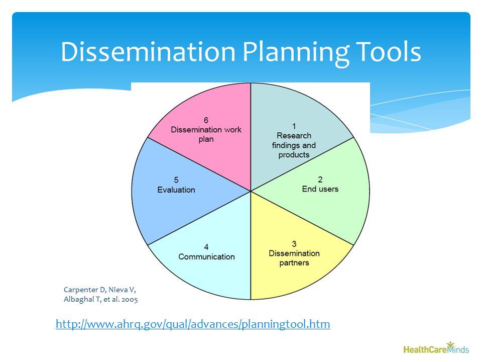 Dissemination Planning Tools http://www.ahrq.gov/qual/advances/planningtool.htm Carpenter D, Nieva V, Albaghal T, et al.