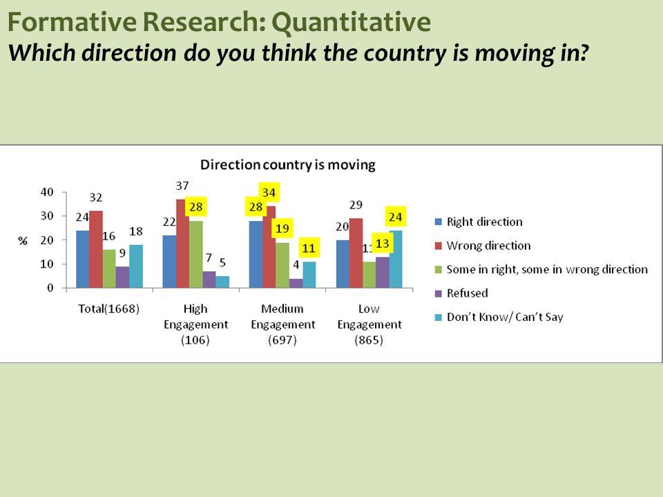 Formative Research: Quantitative Is corruption a major problem...?