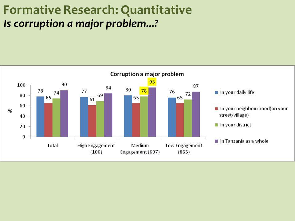 Formative Research: Quantitative Is corruption a major problem...