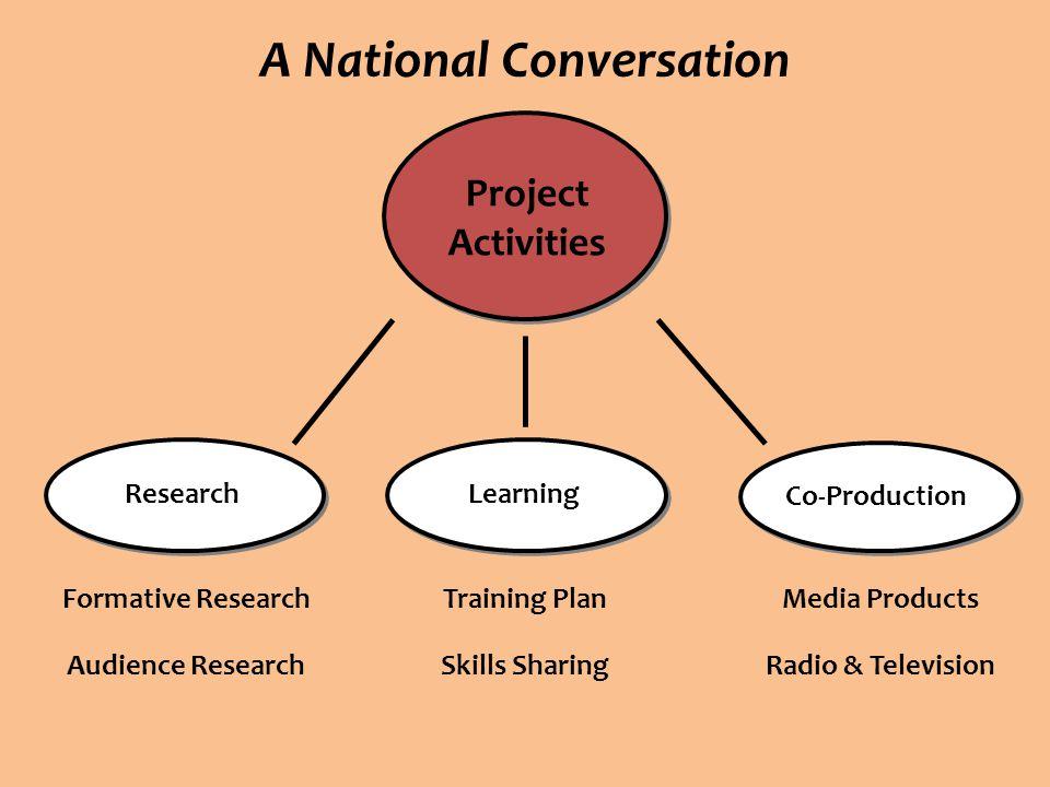 A National Conversation Formative Research Needs Assessment Qualitative Quantitative