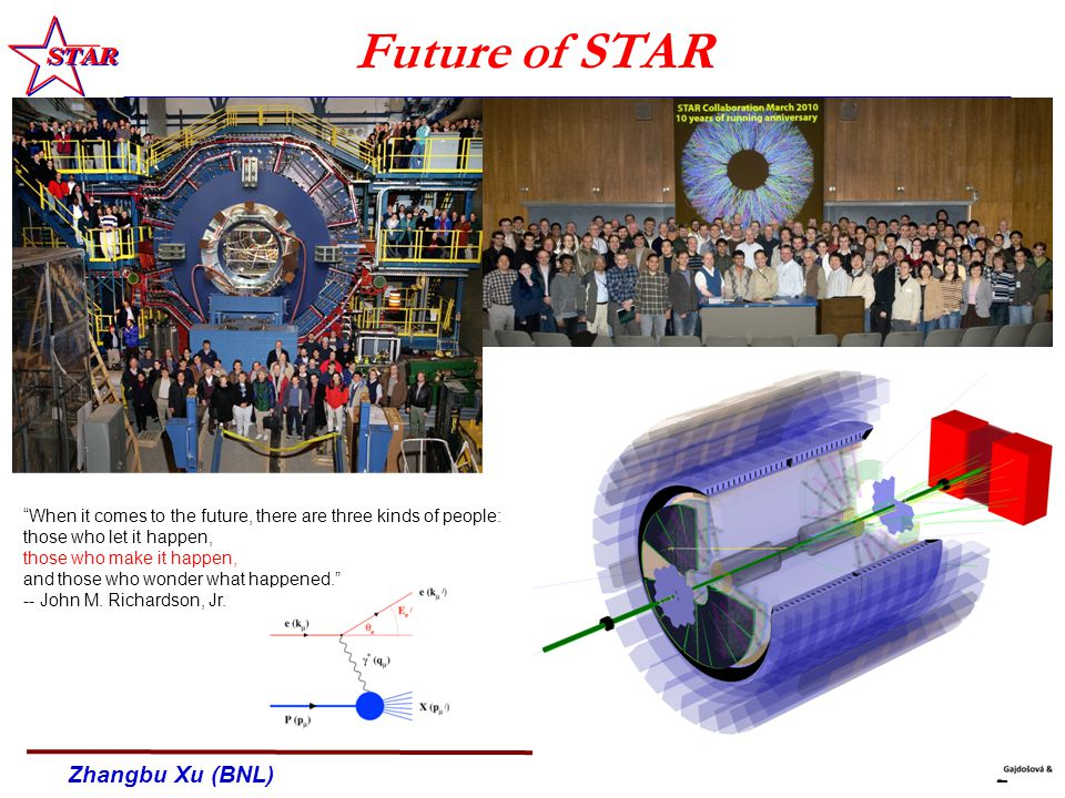 3 Decadal Plan with a path to eSTAR eSTAR LoI for next NSAC LRP Stage I eRHIC: luminosity 10 33 electron beam <=10GeV Physics cases based on EIC whitepaper Enough technical details of proposed upgrades for a possible cost estimate Deadline: September 15 to collaboration/ALD, October 1 to BNL/DOE Charge for eSTAR LoI from ALD/BNL
