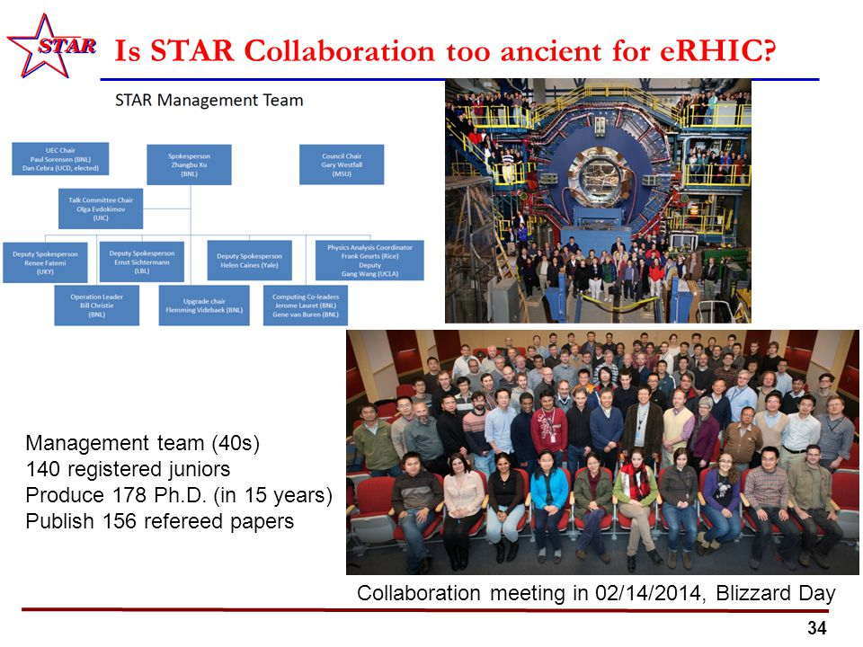 34 Is STAR Collaboration too ancient for eRHIC.