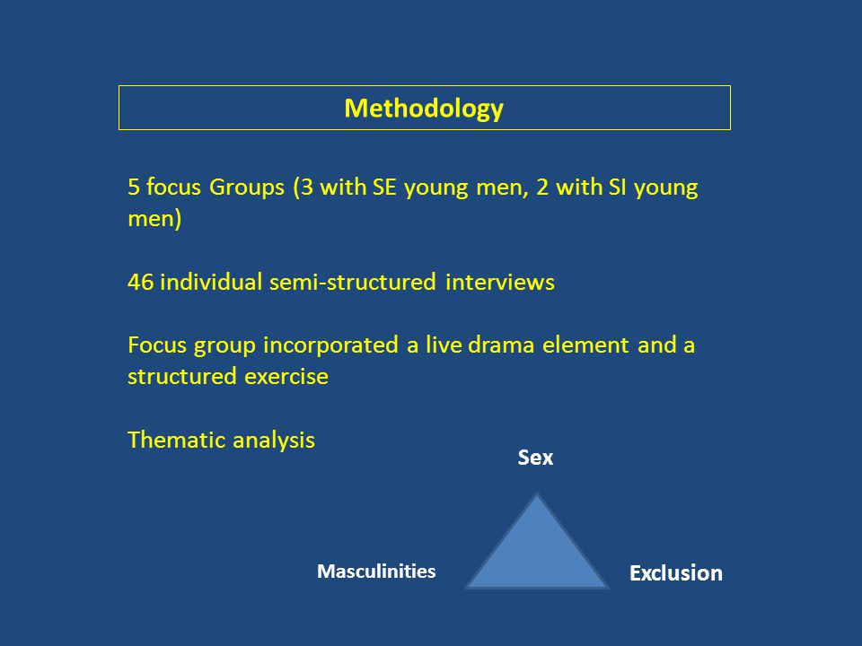5 focus Groups (3 with SE young men, 2 with SI young men) 46 individual semi-structured interviews Focus group incorporated a live drama element and a structured exercise Thematic analysis Sex Exclusion Masculinities Methodology