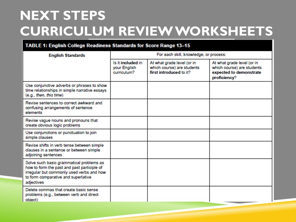 NEXT STEPS CURRICULUM REVIEW WORKSHEETS