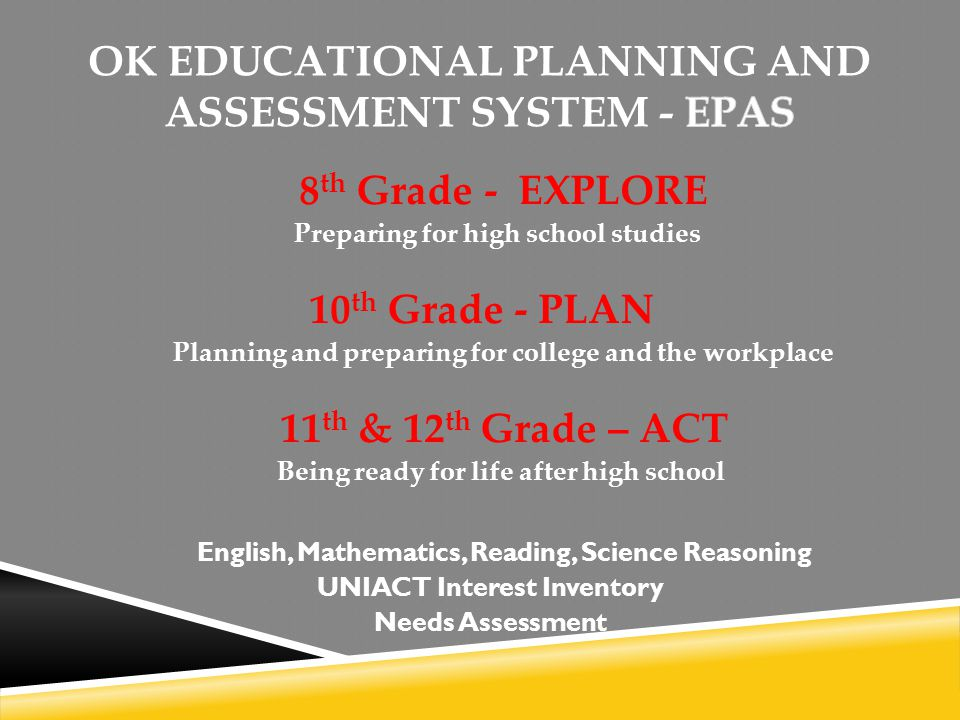 8 th Grade - EXPLORE Preparing for high school studies 10 th Grade - PLAN Planning and preparing for college and the workplace 11 th & 12 th Grade – ACT Being ready for life after high school English, Mathematics, Reading, Science Reasoning UNIACT Interest Inventory Needs Assessment