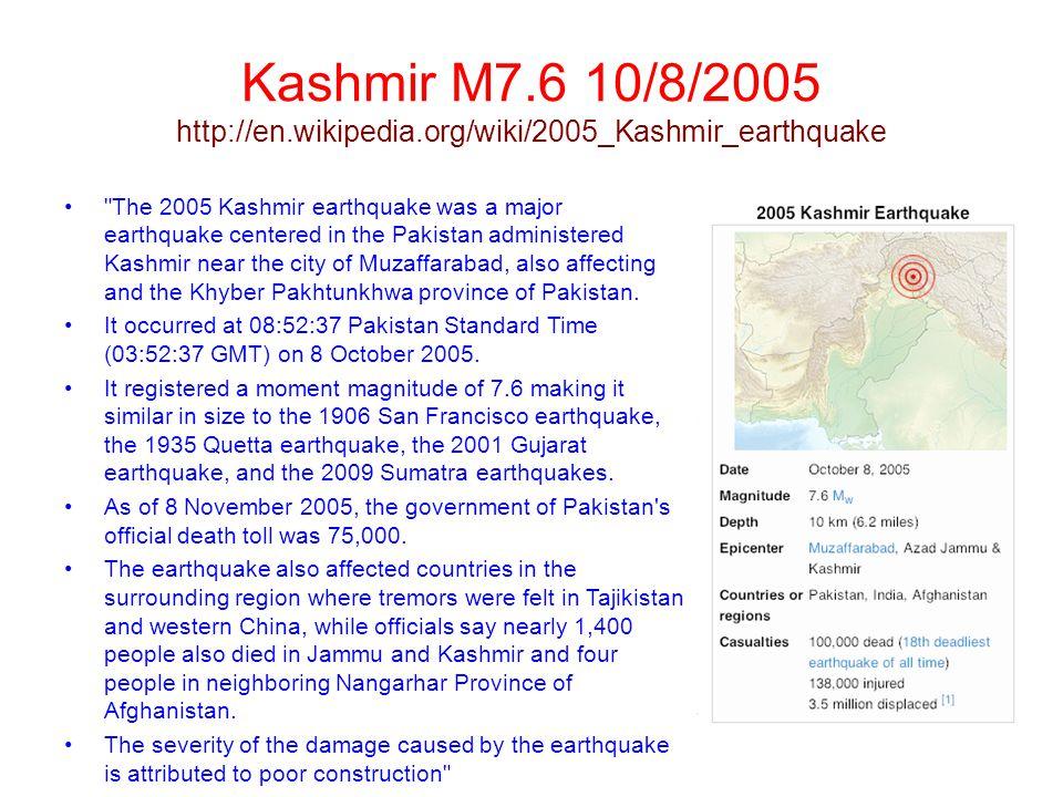 Destruction http://en.wikipedia.org/wiki/2008_Sichuan_earthquake
