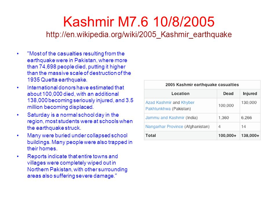 Most of the devastation hit north Pakistan and Pakistan-administered Kashmir.