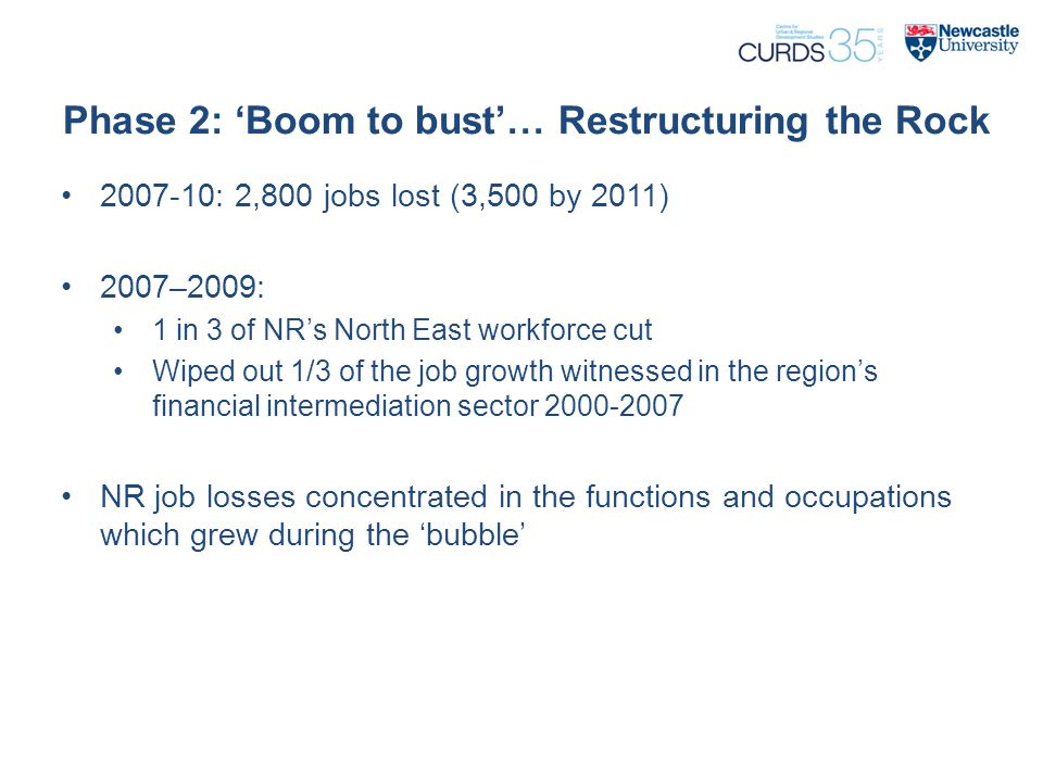 Phase 2: 'Boom to bust'… Restructuring the Rock 2007-10: 2,800 jobs lost (3,500 by 2011) 2007–2009: 1 in 3 of NR's North East workforce cut Wiped out