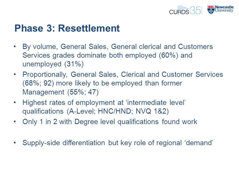 Phase 3: Resettlement By volume, General Sales, General clerical and Customers Services grades dominate both employed (60%) and unemployed (31%) Propo