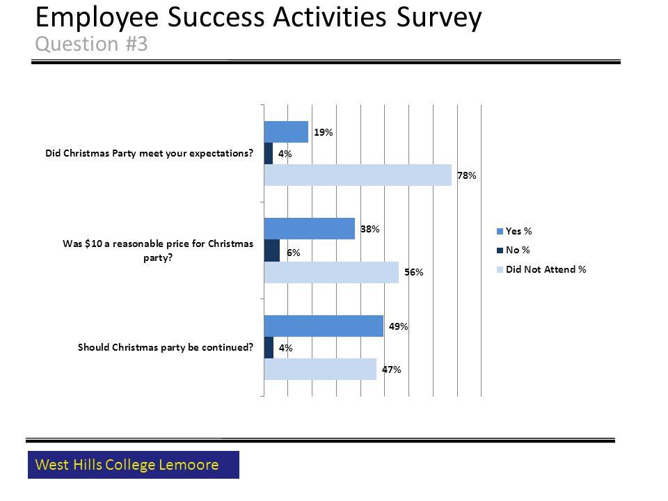 West Hills College Lemoore Employee Success Activities Survey Question #3