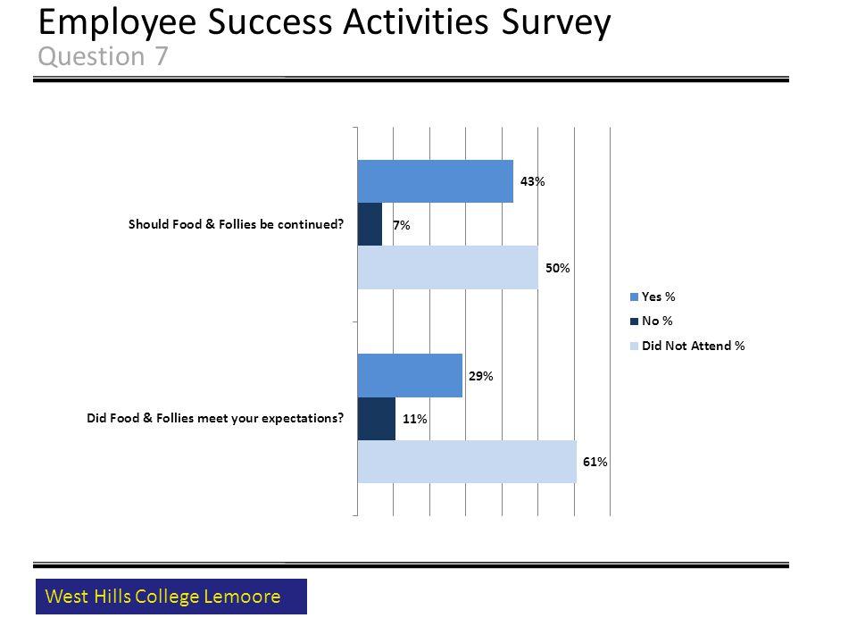 West Hills College Lemoore Employee Success Activities Survey Question 7