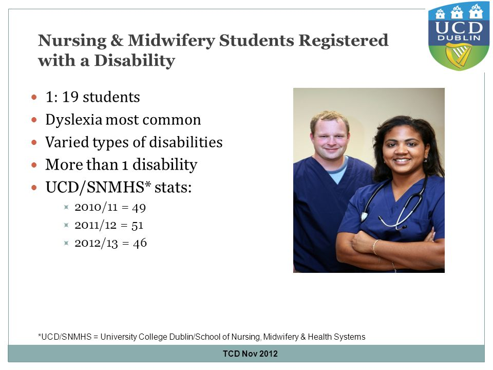 Disability Profile Undergraduate Nursing & Midwifery Students in UCD 2012/2013 – UCD/SNMHS Nursing /Midwifery Students Nursing /Midwifery Students Specific learning disabilities 31 Significant ongoing illness 6 Mental health 3 ADD/ADHD3 Hearing impairment 1 Visual impairment 1 Physical disability 1 Autistic spectrum disorder 0 Other0 Unspecified0 TCD Nov 2012