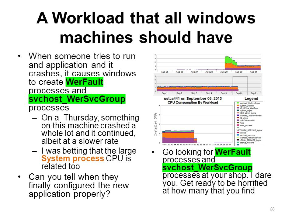 A Workload that all windows machines should have When someone tries to run and application and it crashes, it causes windows to create WerFault processes and svchost_WerSvcGroup processes –On a Thursday, something on this machine crashed a whole lot and it continued, albeit at a slower rate –I was betting that the large System process CPU is related too Can you tell when they finally configured the new application properly.