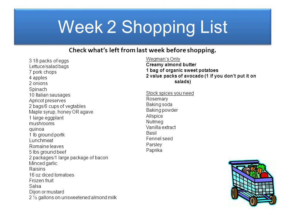 Week 2 Shopping List Check what's left from last week before shopping.