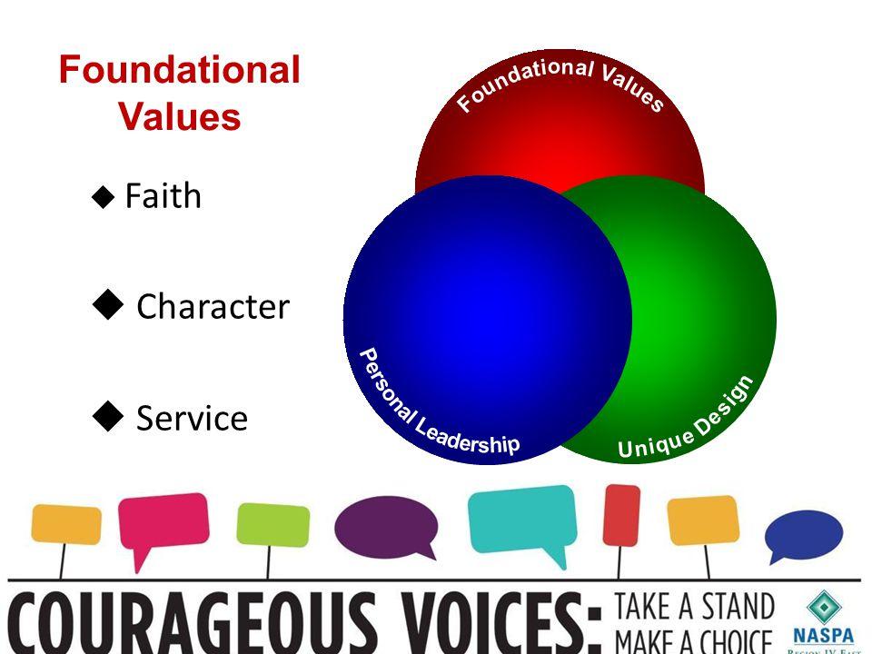 Foundational Values  Faith  Character  Service F o u n d a t i o n a l V a l u e s U n i q u e D e s i g n P e r s o n a l L e a d e r s h i p