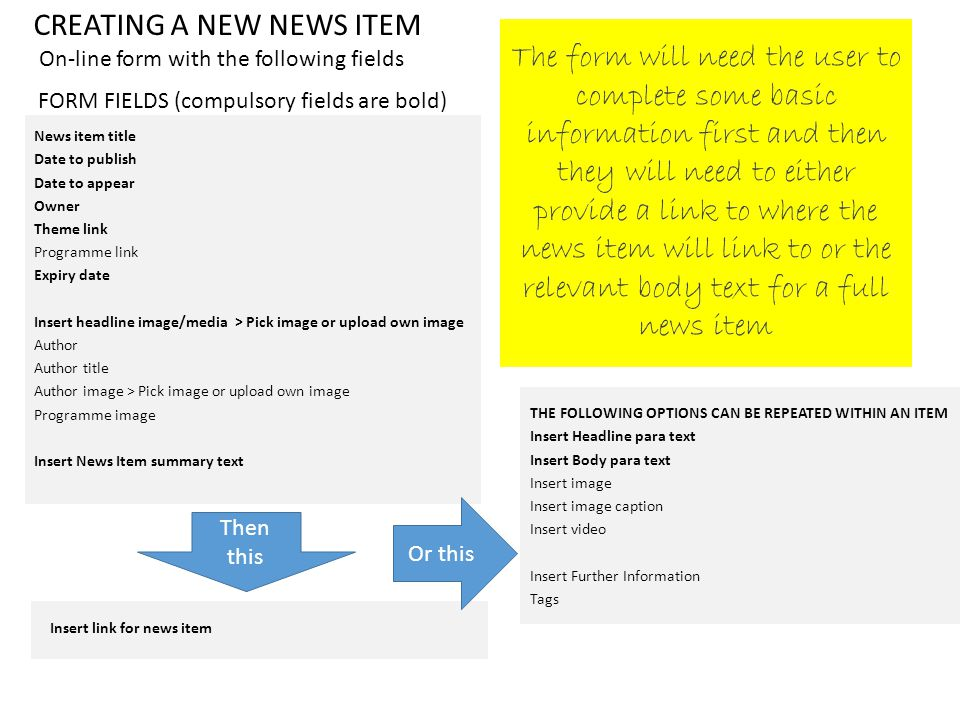 CREATING A NEW NEWS ITEM On-line form with the following fields News item title Date to publish Date to appear Owner Theme link Programme link Expiry date Insert headline image/media > Pick image or upload own image Author Author title Author image > Pick image or upload own image Programme image Insert News Item summary text FORM FIELDS (compulsory fields are bold) THE FOLLOWING OPTIONS CAN BE REPEATED WITHIN AN ITEM Insert Headline para text Insert Body para text Insert image Insert image caption Insert video Insert Further Information Tags Then this Insert link for news item Or this The form will need the user to complete some basic information first and then they will need to either provide a link to where the news item will link to or the relevant body text for a full news item