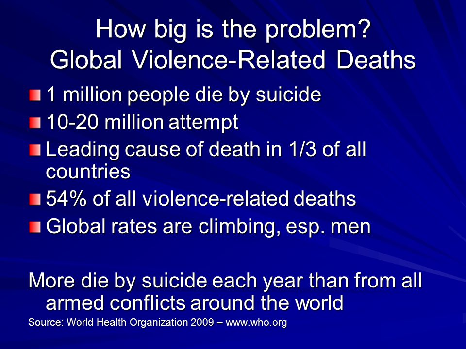 How big is the problem? Global Violence-Related Deaths 1 million people die by suicide 10-20 million attempt Leading cause of death in 1/3 of all coun