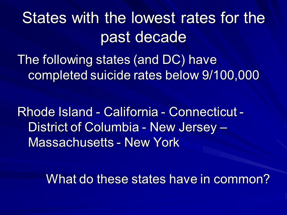 States with the lowest rates for the past decade The following states (and DC) have completed suicide rates below 9/100,000 Rhode Island - California