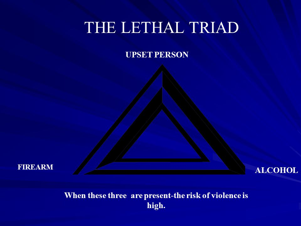 THE LETHAL TRIAD UPSET PERSON FIREARM ALCOHOL When these three are present-the risk of violence is high.
