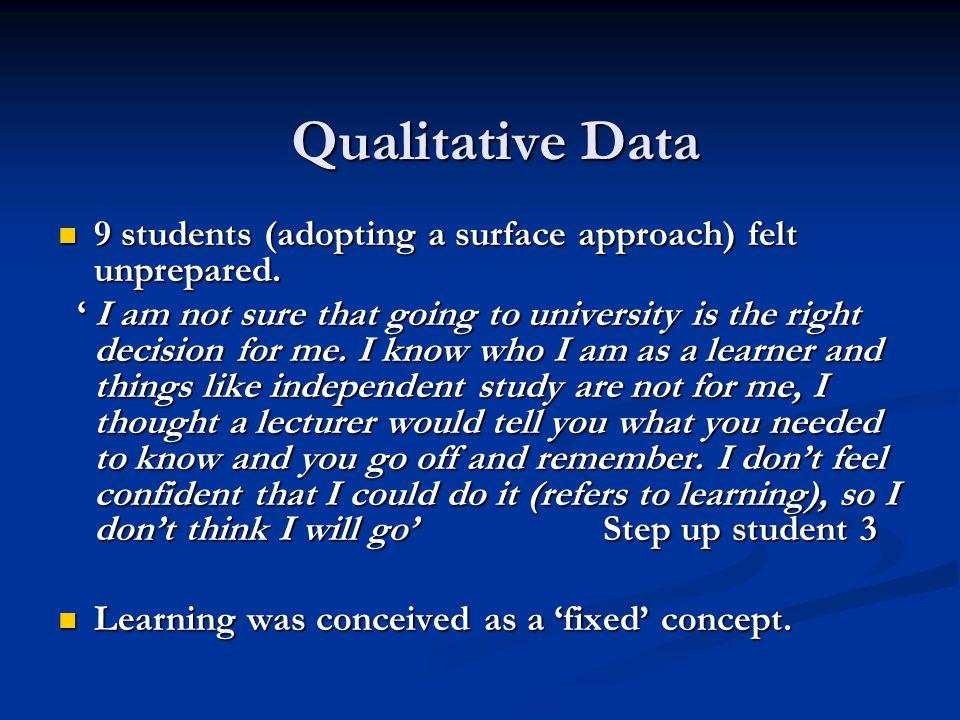 Qualitative Data 9 students (adopting a surface approach) felt unprepared.