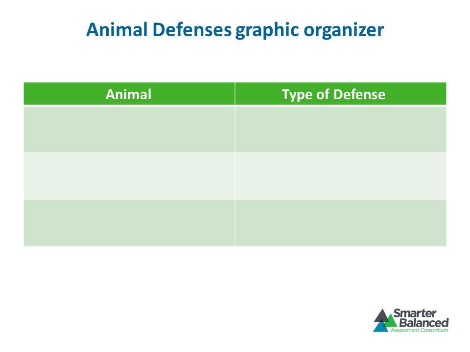 Animal Defenses graphic organizer Animal Type of Defense