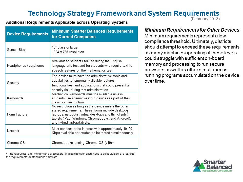 Technology Strategy Framework and System Requirements Additional Requirements Applicable across Operating Systems Device Requirements Minimum Smarter Balanced Requirements for Current Computers Screen Size 10 class or larger 1024 x 768 resolution Headphones / earphones Available to students for use during the English language arts test and for students who require text-to- speech features on the mathematics test Security The device must have the administrative tools and capabilities to temporarily disable features, functionalities, and applications that could present a security risk during test administration.