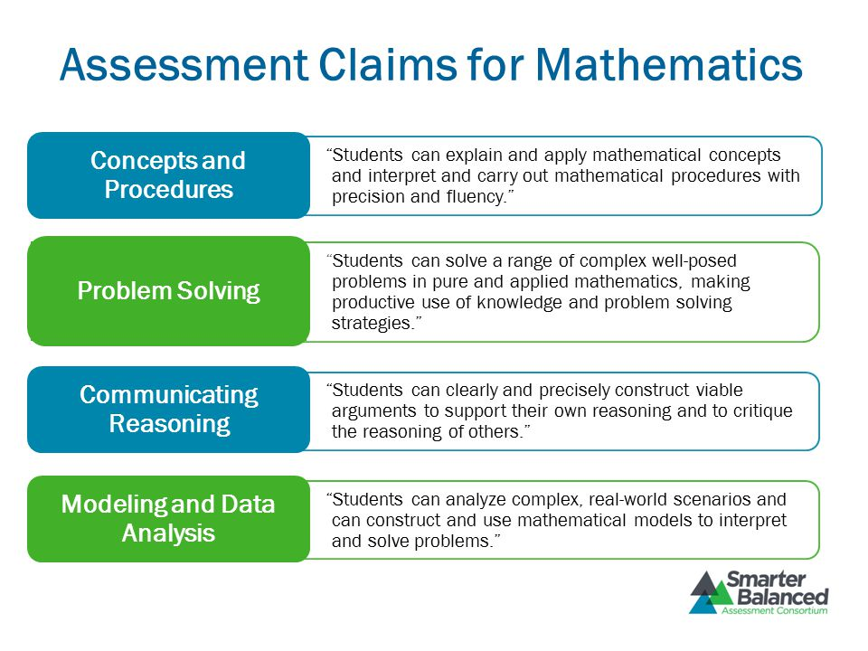Assessment Claims for Mathematics Students can explain and apply mathematical concepts and interpret and carry out mathematical procedures with precision and fluency. Concepts and Procedures Students can solve a range of complex well-posed problems in pure and applied mathematics, making productive use of knowledge and problem solving strategies. Problem Solving Students can clearly and precisely construct viable arguments to support their own reasoning and to critique the reasoning of others. Communicating Reasoning Students can analyze complex, real-world scenarios and can construct and use mathematical models to interpret and solve problems. Modeling and Data Analysis (a/o Round 2 – released 12/9/11)