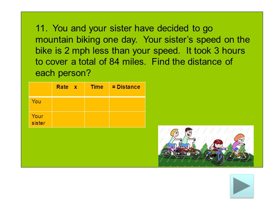 11. You and your sister have decided to go mountain biking one day.