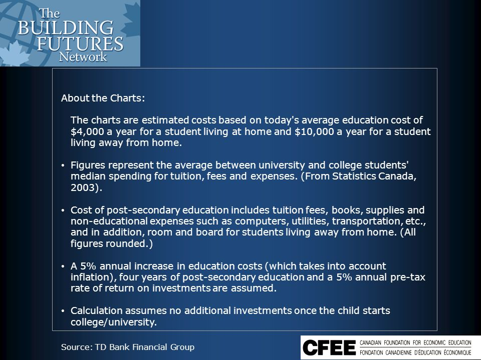 Source: Survey of Approaches to Educational Planning (SAEP) (www.statcan.ca/daily)