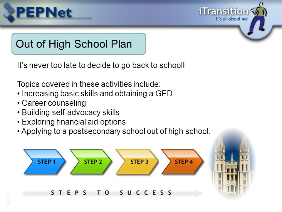 Out of High School Plan It's never too late to decide to go back to school.