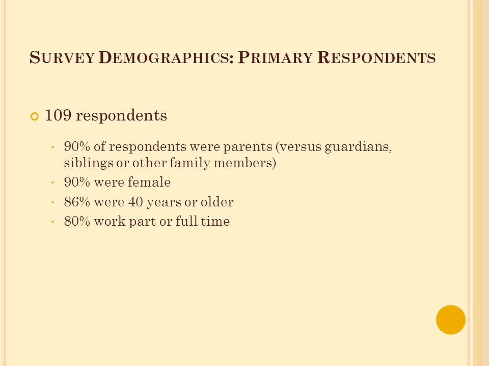 S URVEY D EMOGRAPHICS : P RIMARY R ESPONDENTS 109 respondents 90% of respondents were parents (versus guardians, siblings or other family members) 90% were female 86% were 40 years or older 80% work part or full time