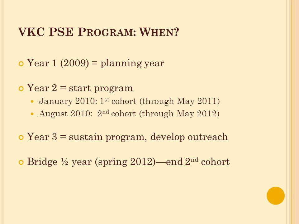VKC PSE P ROGRAM : W HEN .