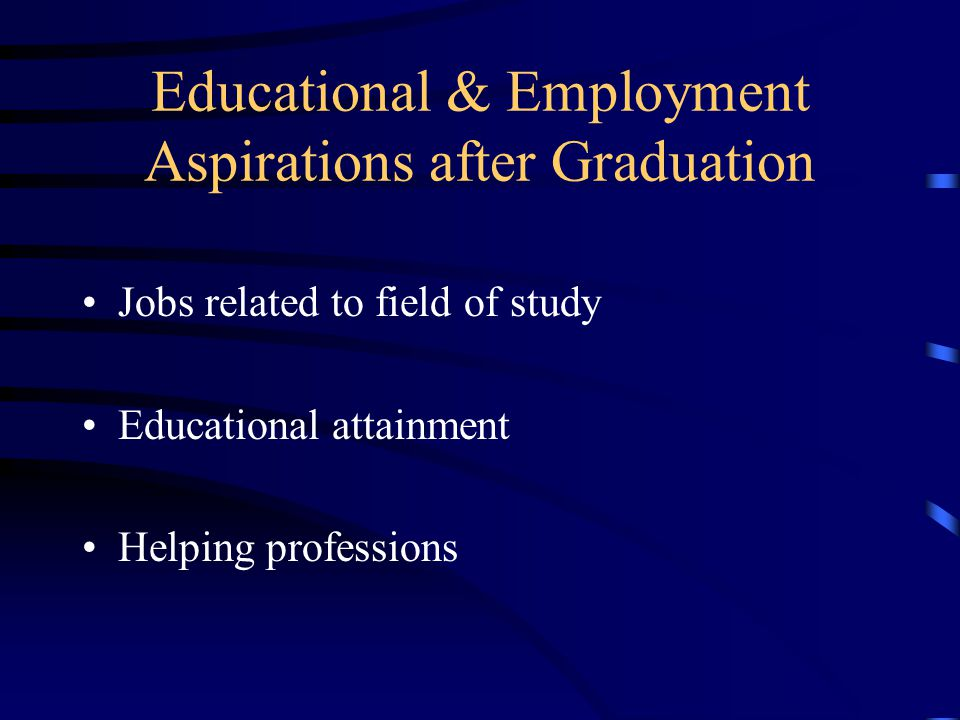 Educational & Employment Aspirations after Graduation Jobs related to field of study Educational attainment Helping professions