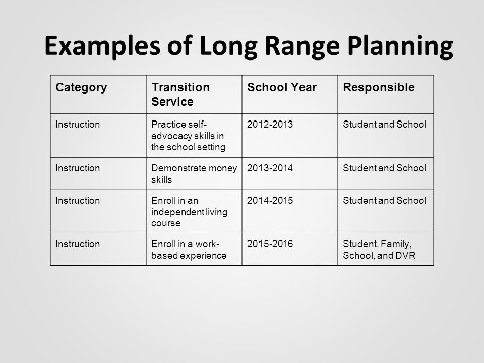 Examples of Long Range Planning CategoryTransition Service School YearResponsible InstructionPractice self- advocacy skills in the school setting 2012-2013Student and School InstructionDemonstrate money skills 2013-2014Student and School InstructionEnroll in an independent living course 2014-2015Student and School InstructionEnroll in a work- based experience 2015-2016Student, Family, School, and DVR