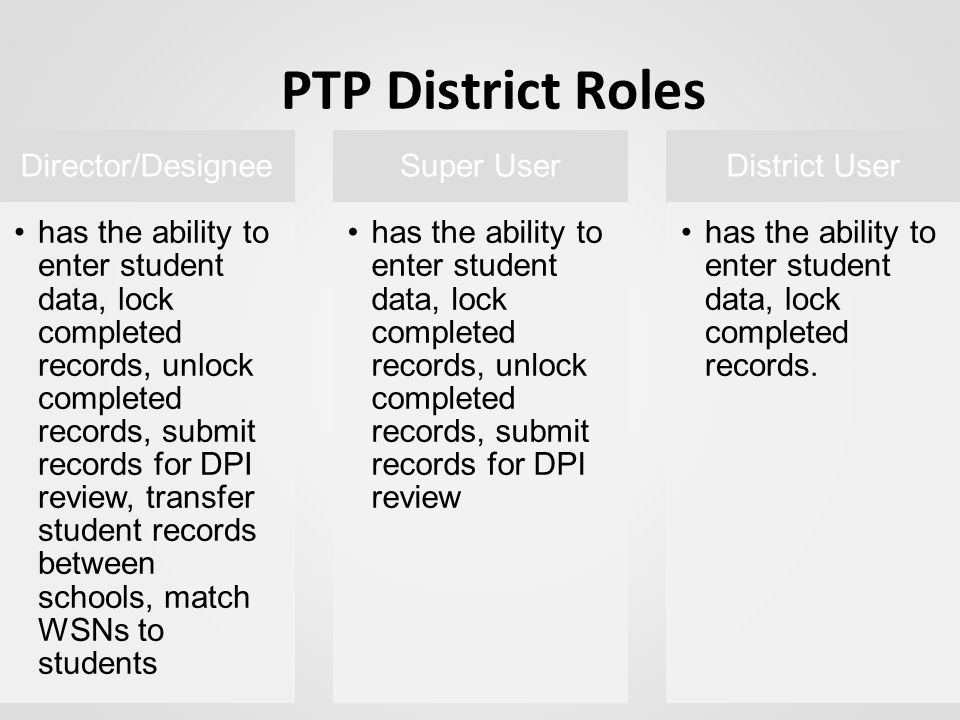 PTP District Roles Director/Designee has the ability to enter student data, lock completed records, unlock completed records, submit records for DPI review, transfer student records between schools, match WSNs to students Super User has the ability to enter student data, lock completed records, unlock completed records, submit records for DPI review District User has the ability to enter student data, lock completed records.