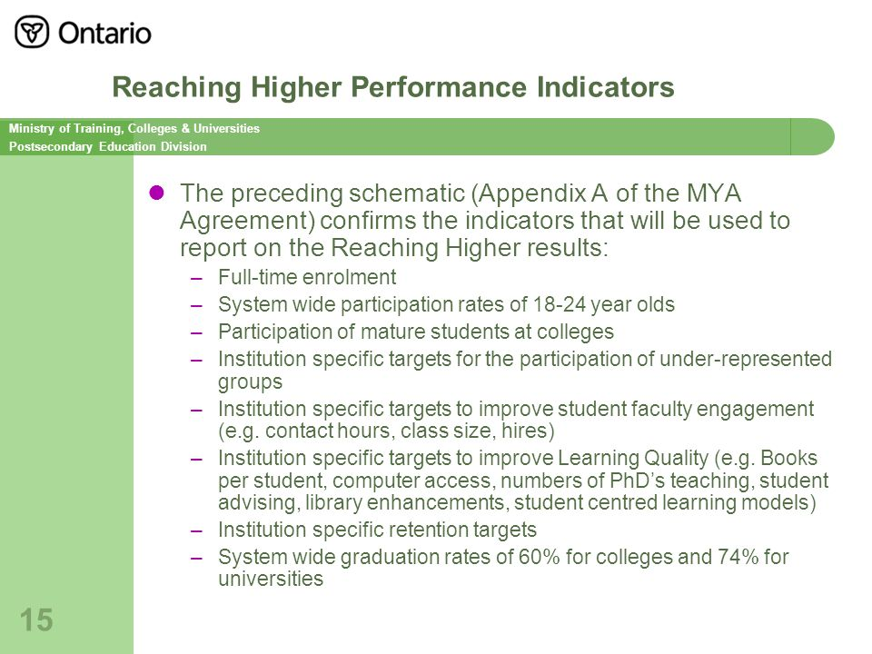 Ministry of Training, Colleges & Universities Postsecondary Education Division 15 Reaching Higher Performance Indicators The preceding schematic (Appendix A of the MYA Agreement) confirms the indicators that will be used to report on the Reaching Higher results: –Full-time enrolment –System wide participation rates of 18-24 year olds –Participation of mature students at colleges –Institution specific targets for the participation of under-represented groups –Institution specific targets to improve student faculty engagement (e.g.