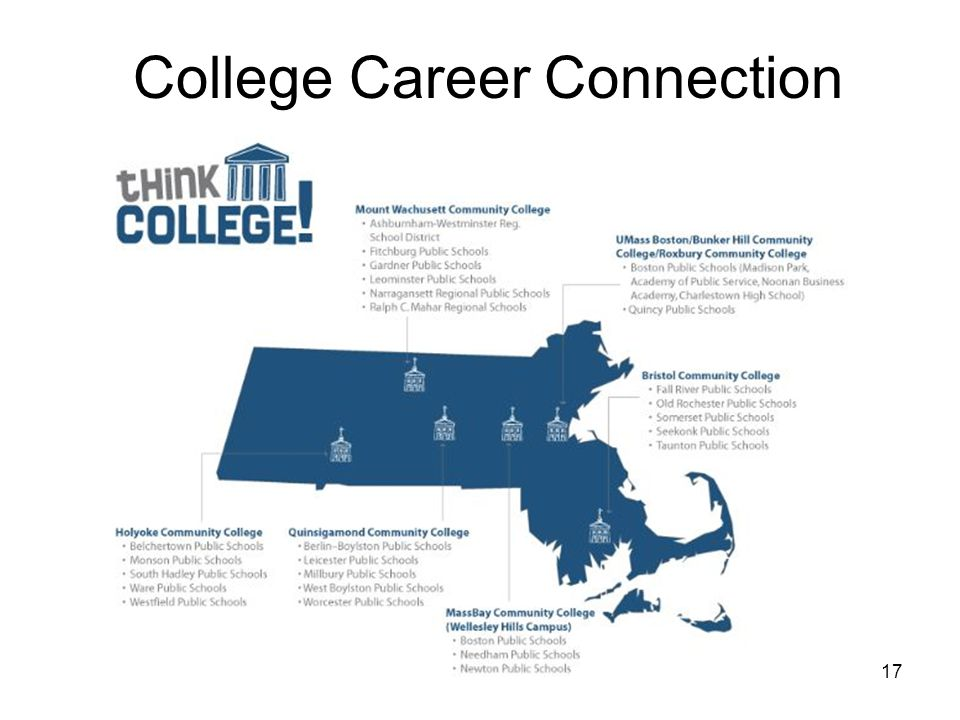 College Career Connection 17